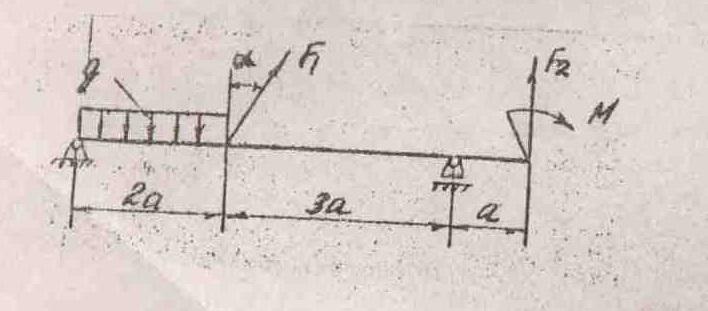 Контрольная работа № Техническая механика вариант  Балка с шарнирными опорами нагружена парой сил с моментом m 17 кНм сосредоточенными силами f1 8кН f2 11кН и равномерно распределенной нагрузкой